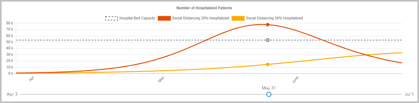 Modeled hospital patients in Florida, from the example Capacity Analysis app