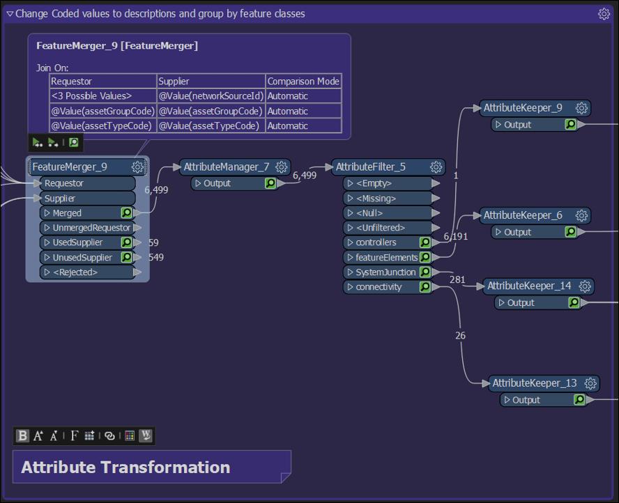 Data Transformation bookmark