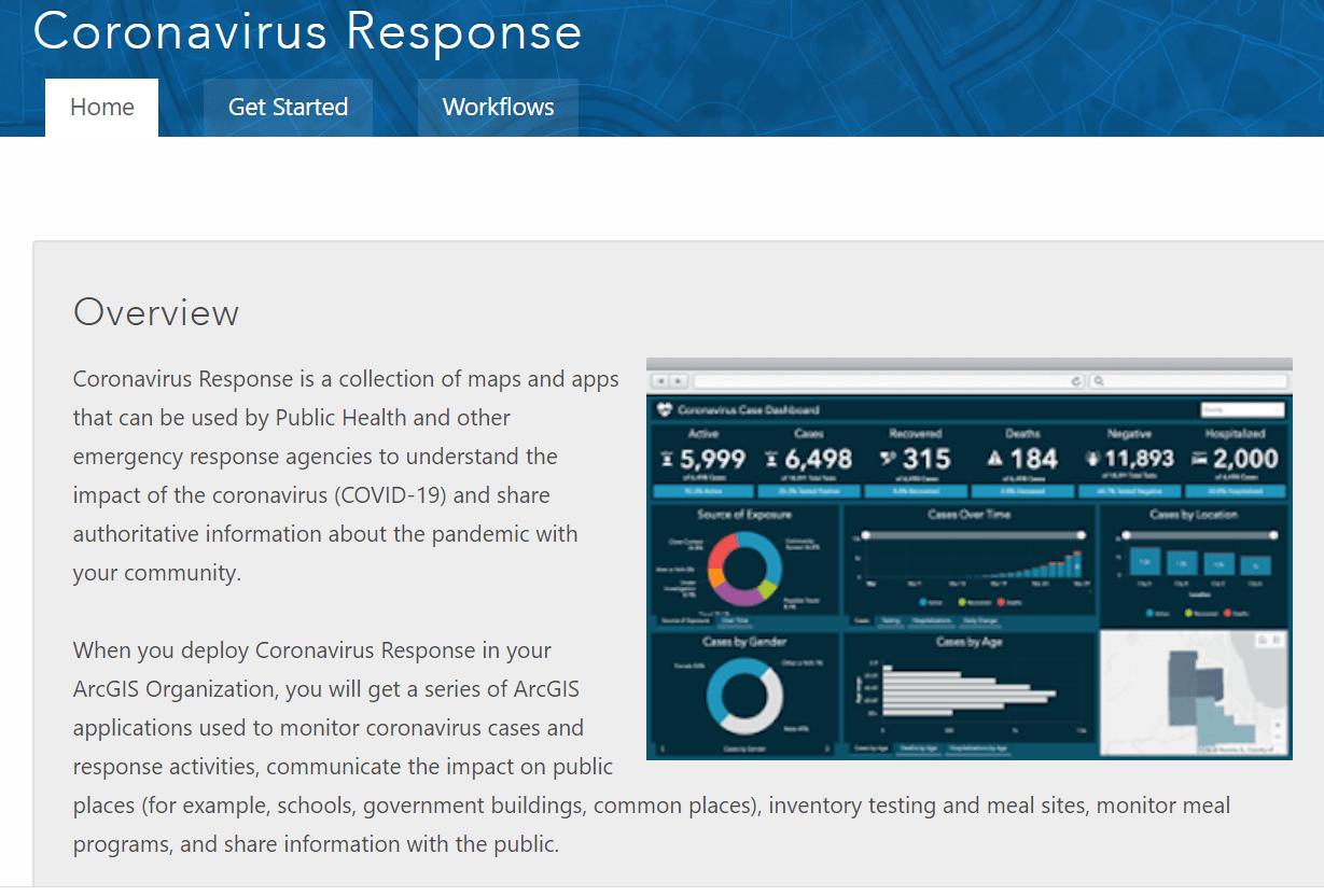 Esri Coronavirus Response Solution