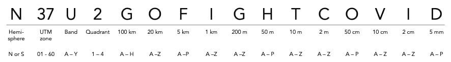 GGRs example for 5mm