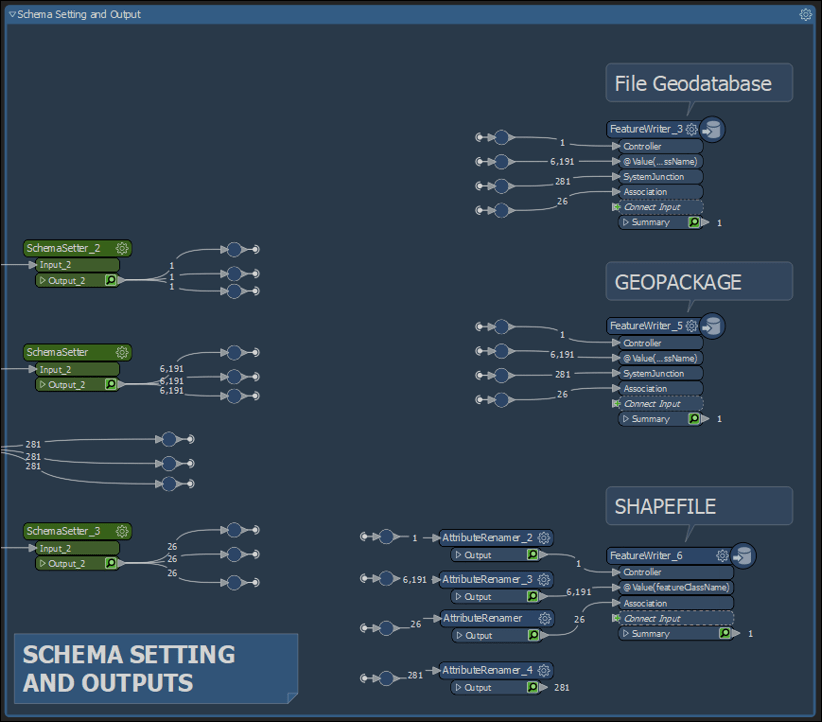 Schema setting and outputs bookmark