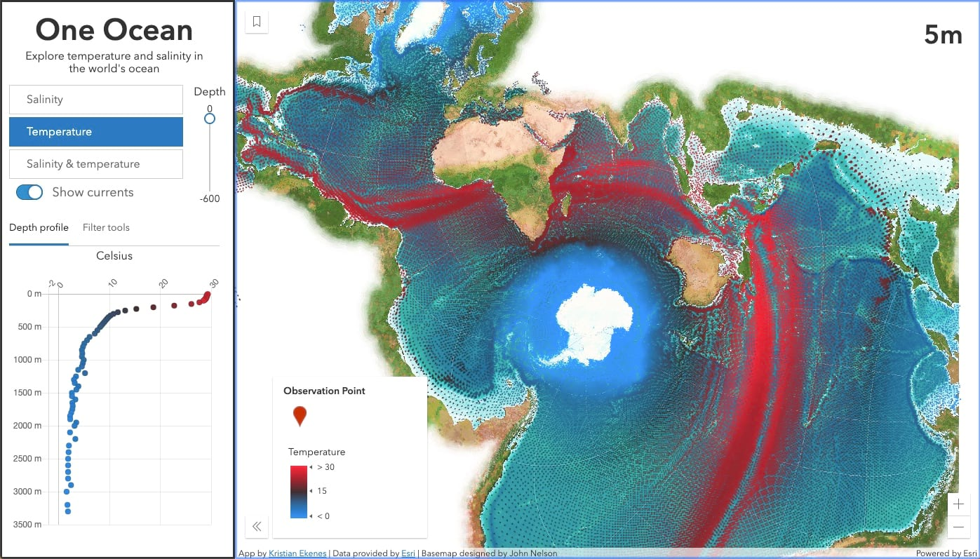 Ocean currents and temperature at 5m below the sea surface.