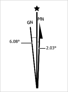A declination diagram showing grid north and magnetic north