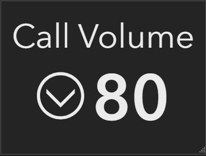 indicator with count of calls