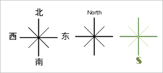 Three different north arrows, one with Chinese labels