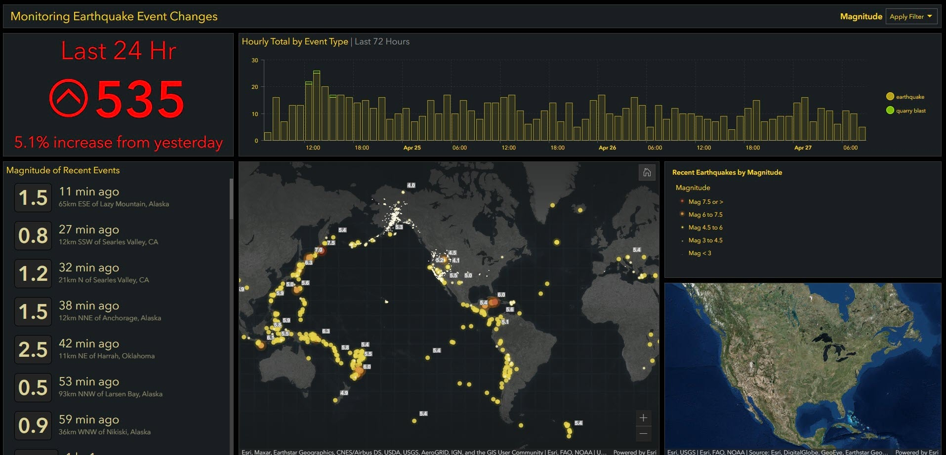 earthquake monitoring dashboard