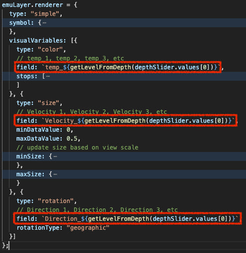 JavaScript code highlighted in red showing where the data value is replaced each time the renderer updates.