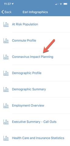 Coronavirus Impact Planning Infographic Report