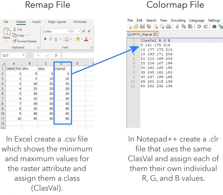 How to set up your Remap and Colormap.