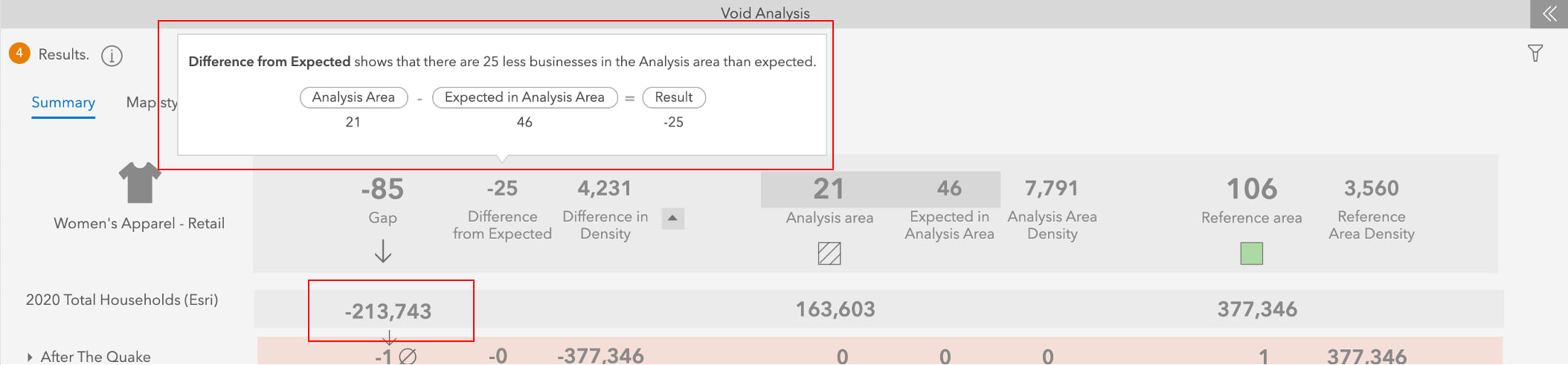 Void Analysis normalization in ArcGIS Business Analyst Web App – normalized result tooltip explanation