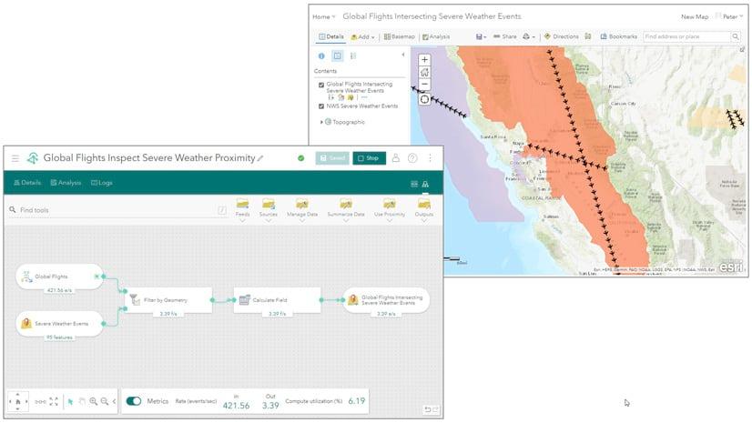 ArcGIS Analytics para IoT