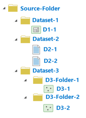 Source folder with expanded dataset folders.