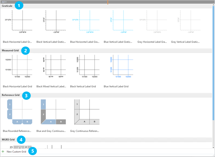 Insert grid interface in ArcGIS Pro showing the five types of grids that can be added.