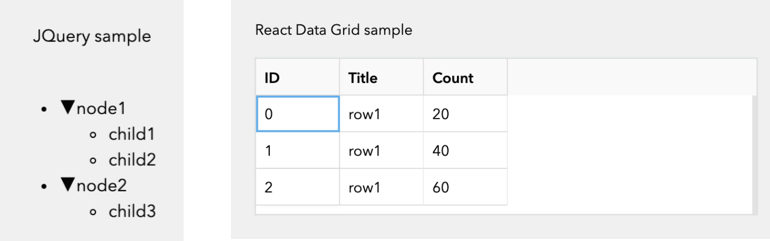 JQuery and React data grid