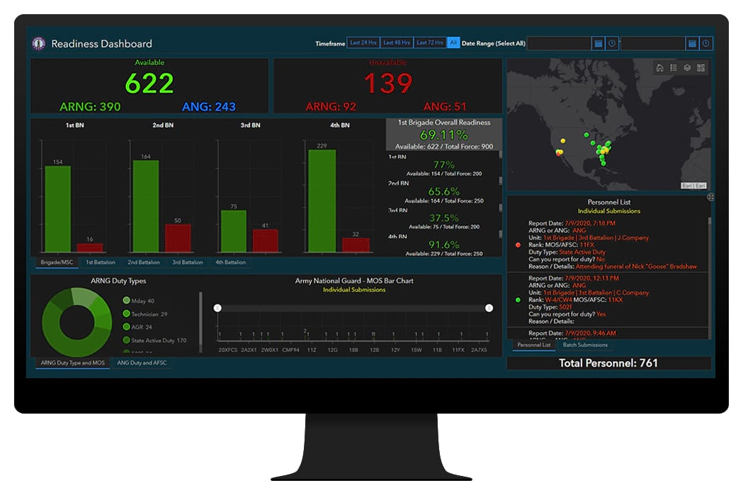 Graphic image of a dashboard visualizing force readiness.