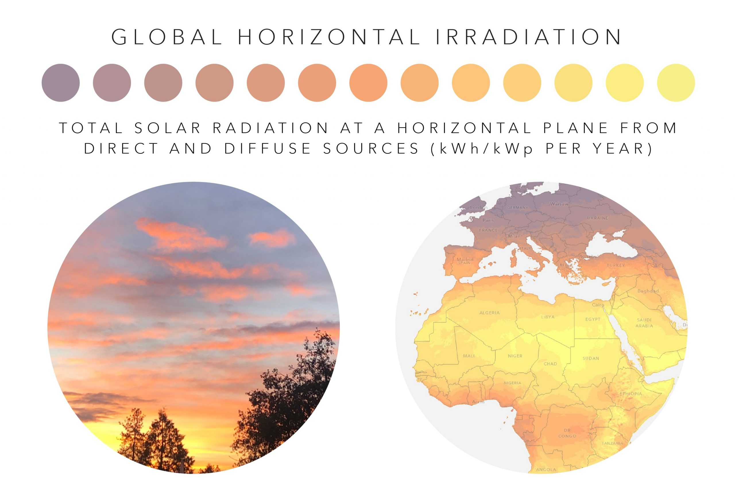 A picture of a sunset and the palette for the Global Solar Irradiation variable.