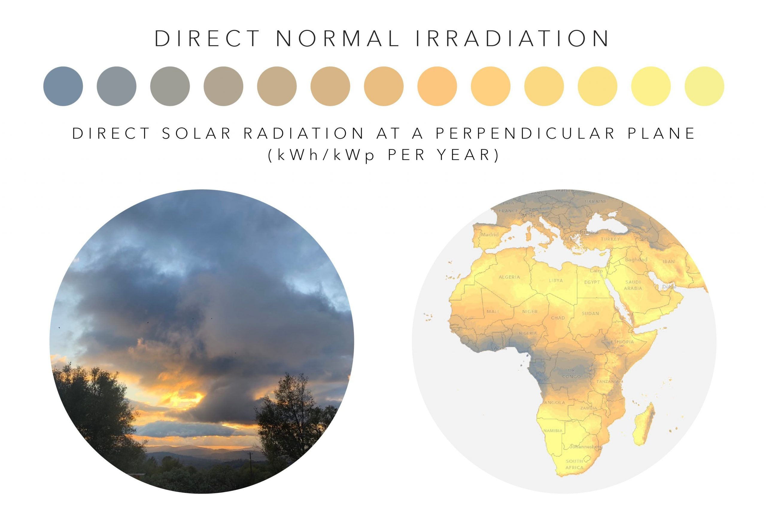 A picture of a sunset and the palette for the Direct Normal Irradiation variable.