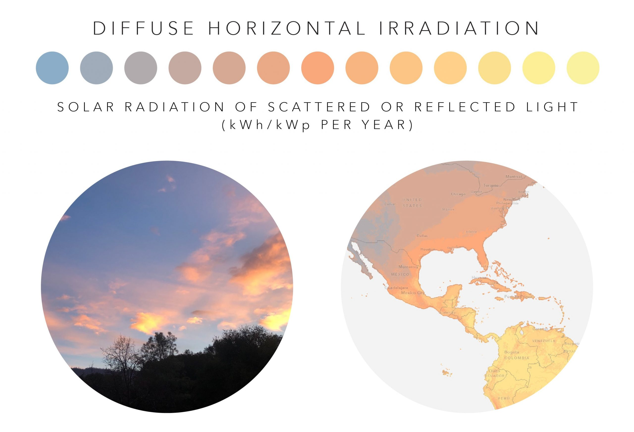 A picture of a sunset and the palette for the Diffuse Horizontal Irradiation variable.
