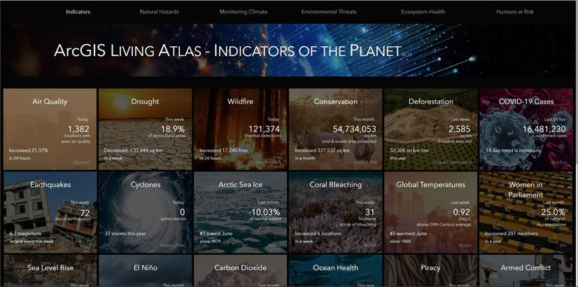 ArcGIS Living Atlas Indicators of the Planet