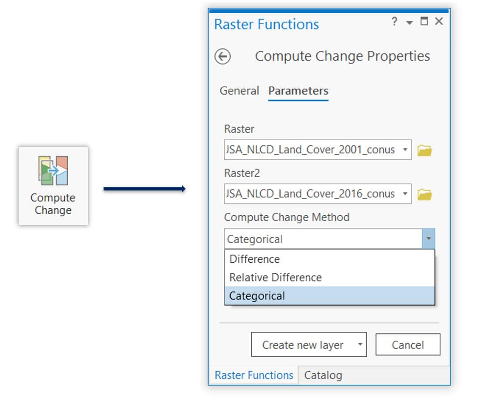 Compute Change Raster Function