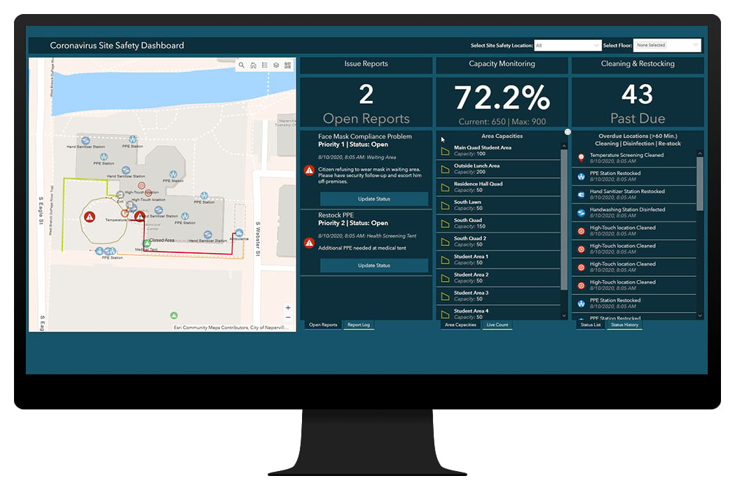 Graphic image of site safety dashboard