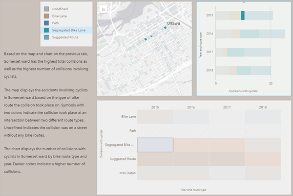 The final report is interactive, just like in an Insights workbook