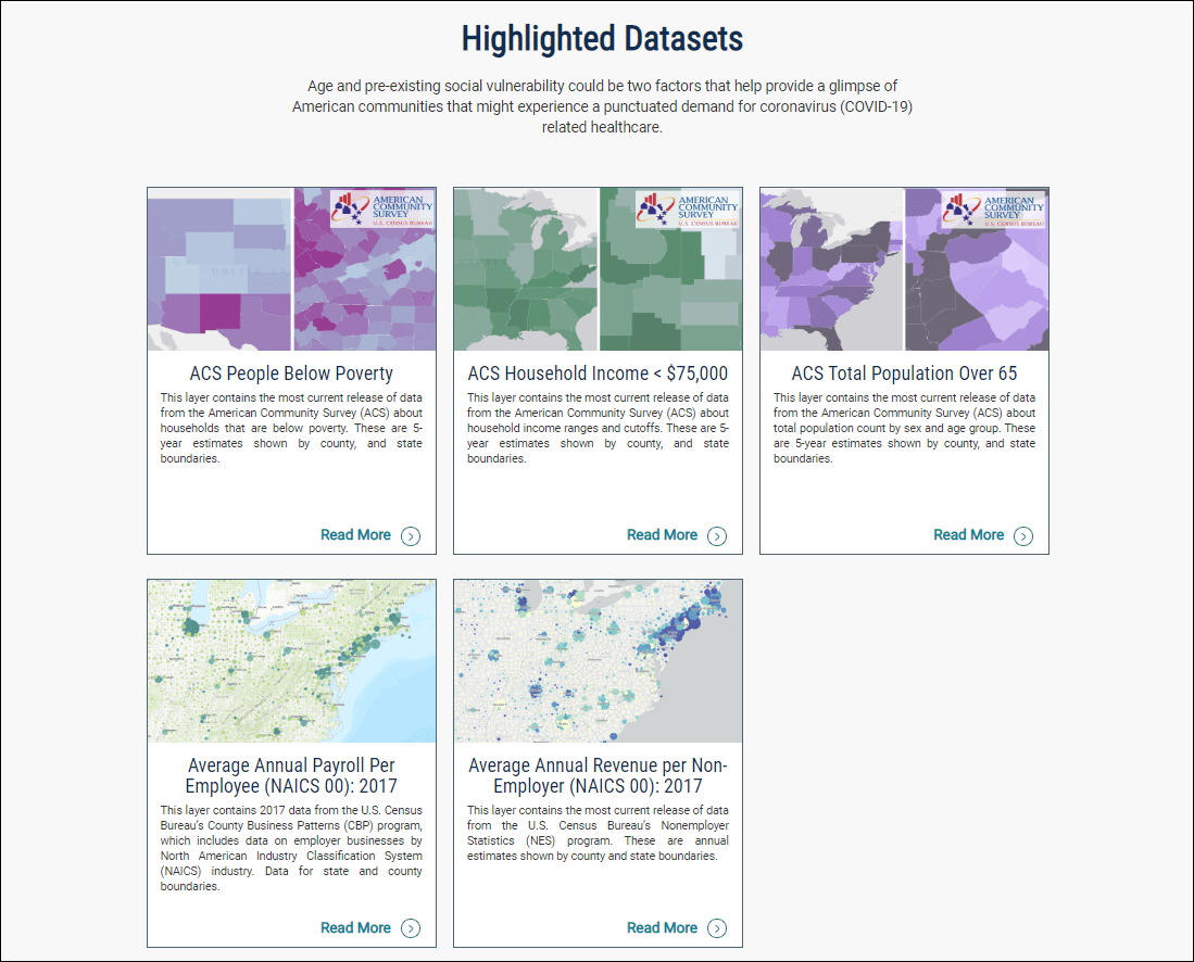 Highlighted Datasets section of the U.S. Census Bureau's COVID-19 hub site