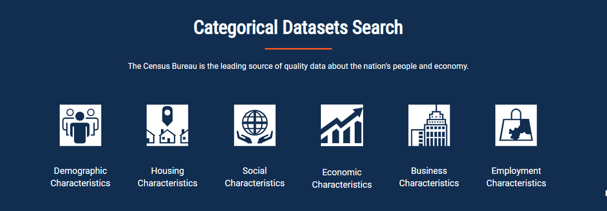 Categorical Datasets Search section of the U.S. Census Bureau's COVID-19 hub site
