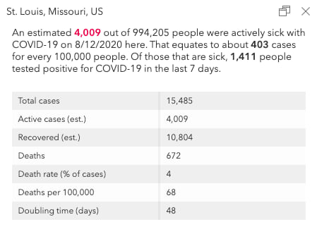 A popup describing key COVID-19 statistics for a county in the United States.