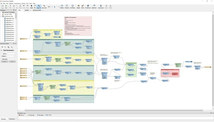 The layout of the FME workbench the geoprocessing tool is based on.