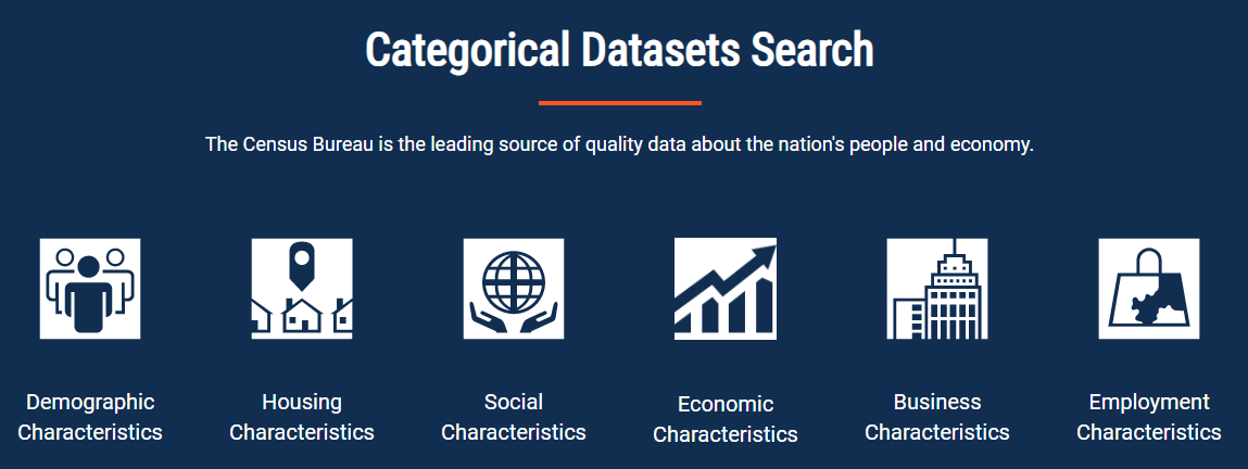 Categorical Dataset Search section on Census COVID-19 hub site with icons for categories: demographic, social, economic, housing, business, and employment characteristics.