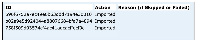 List of import status