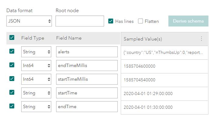 ArcGIS Velocity feed schema