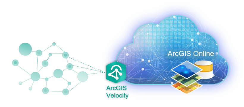 ArcGIS Velocity in ArcGIS Online