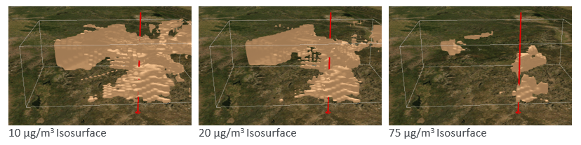 Figure 7 – Isosurfaces of PM 2.5 concentrations