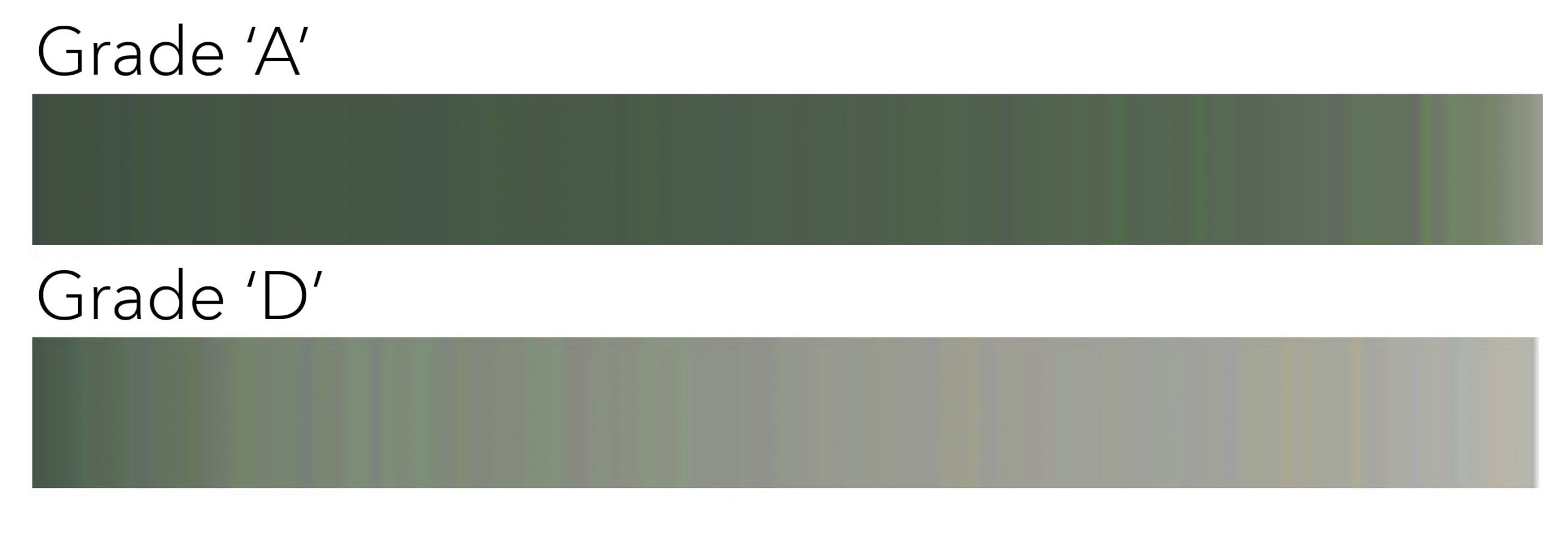 Palettes created from the average mean RGB value and ranked by brightness