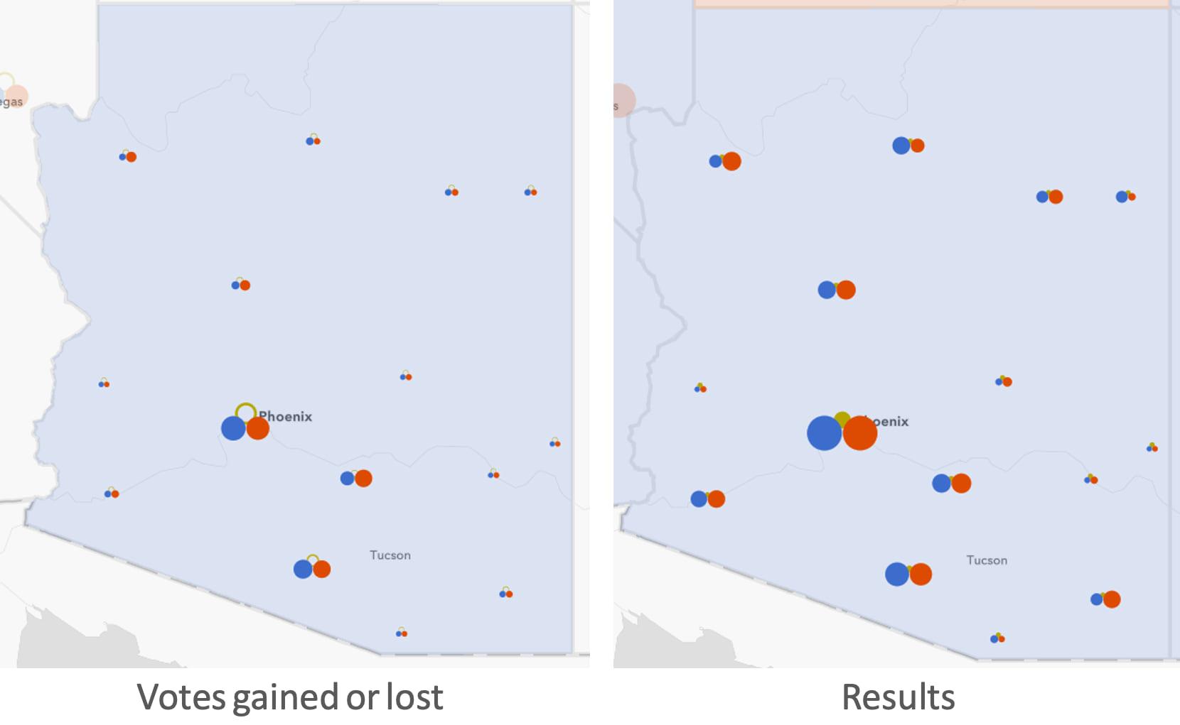 Arizona county shift and total votes.