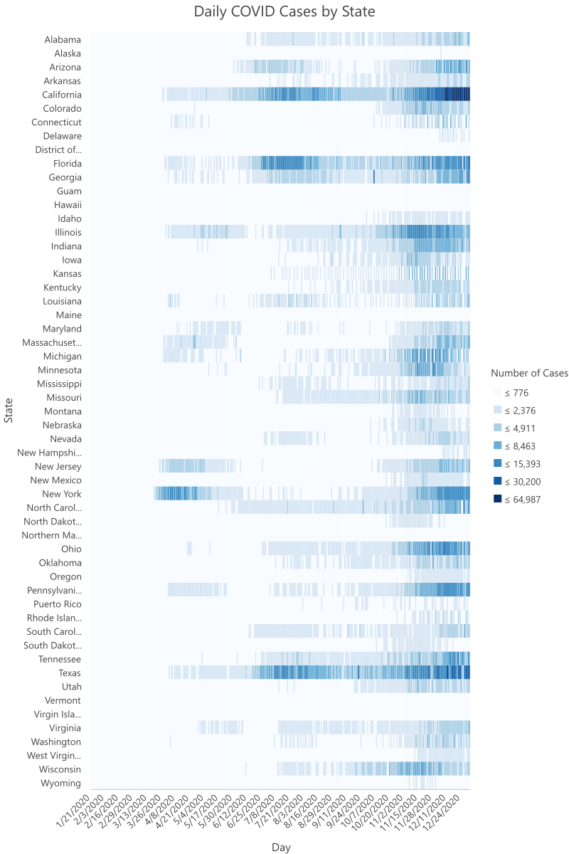 Daily COVID Cases by State