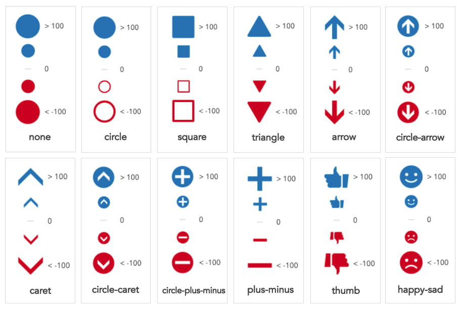 The above-and-below theme allows you to select one of 12 symbol pairs for representing above and below patterns for a variable. All of the symbol pairs in this image are available in the initial release of size themes.