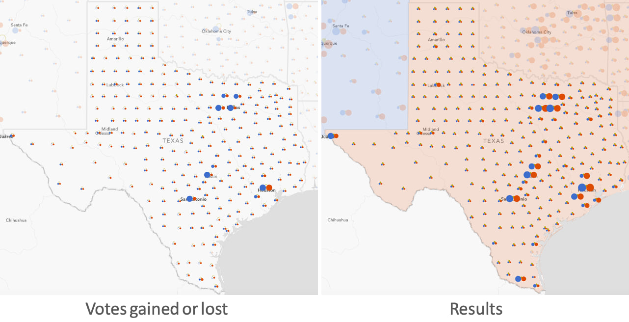 Total votes and shift for each party in Texas.
