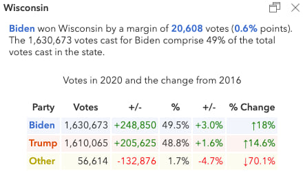 Popup describing the election results in Wisconsin.