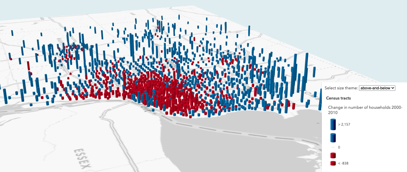 Change in total number of households, Detroit (2000-2010). Color indicates if there was a decrease or increase in households. Cylinder height indicates the magnitude of the change.