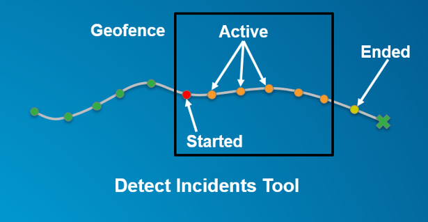 Detect Incidents Analysis Tool
