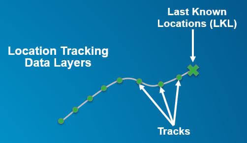 Location Tracking Data Layers