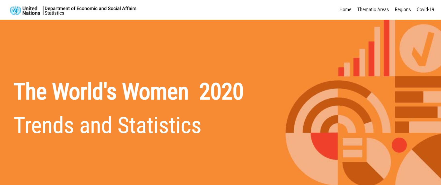 UN Women SDG Hub