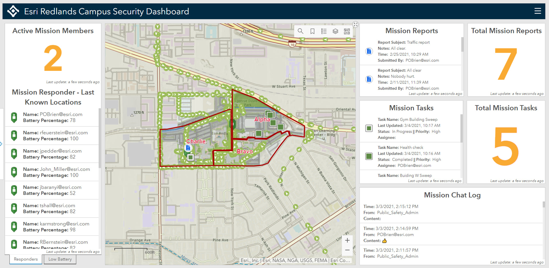 ArcGIS Mission - Enhanced Dashboard