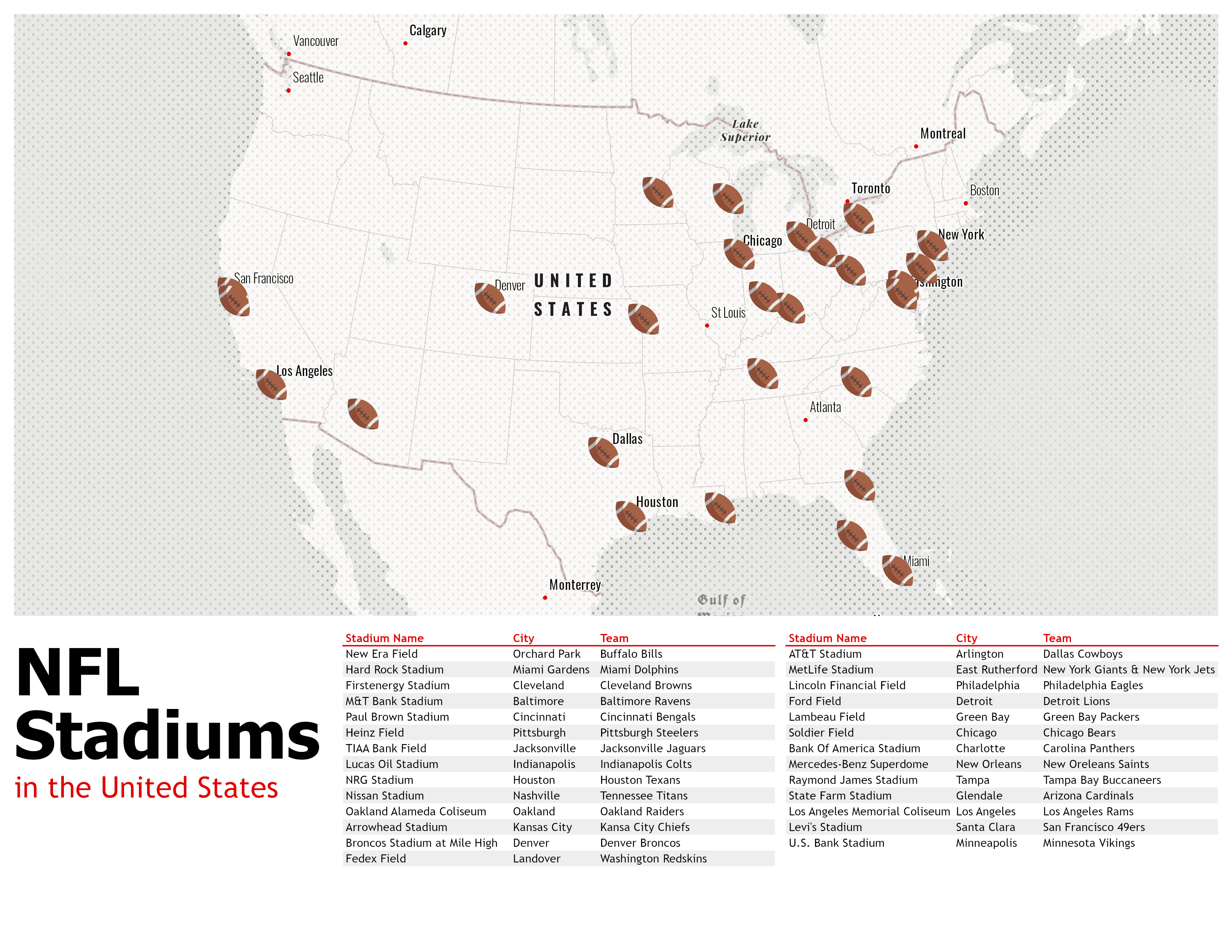 Map series page showing NFL stadiums