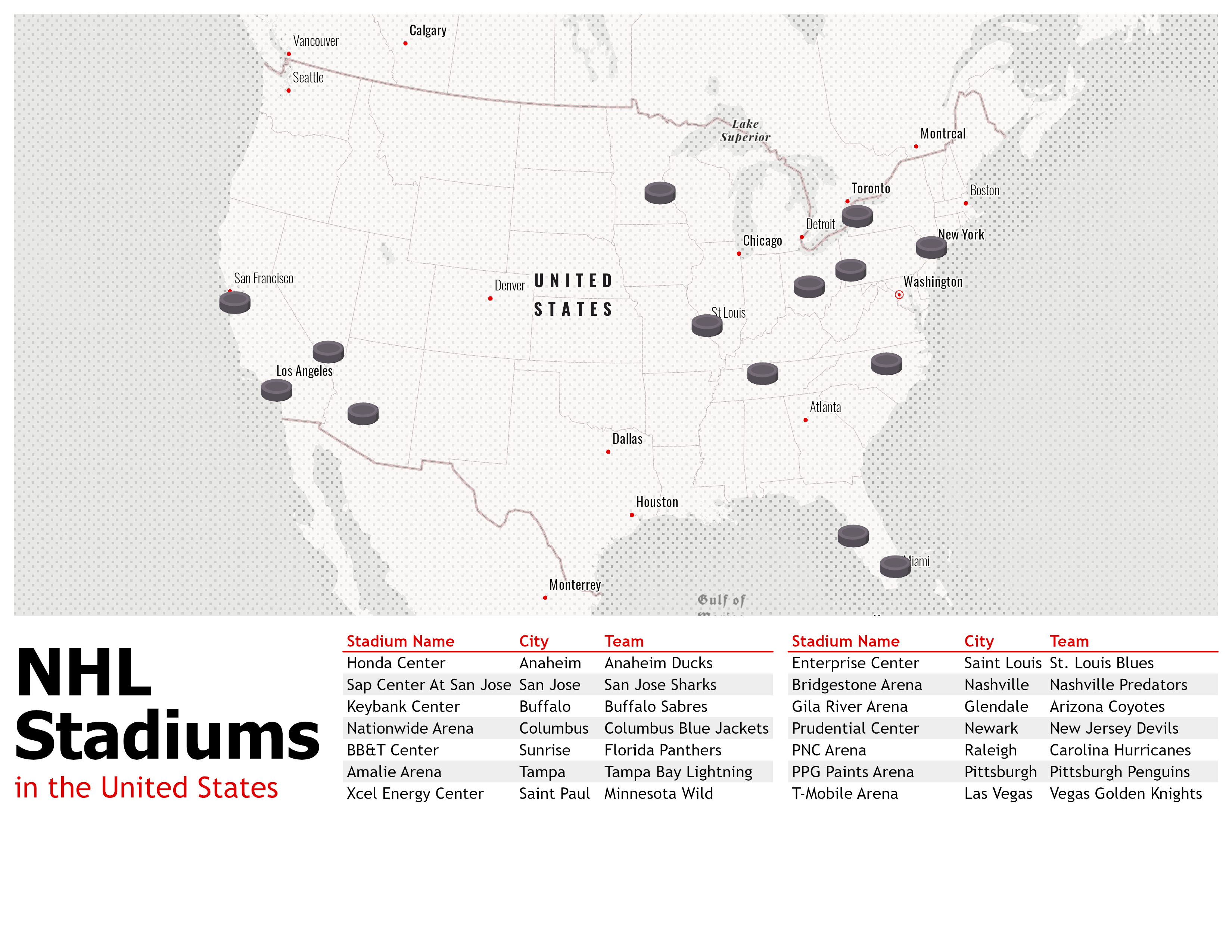 Map series page showing NHL stadiums.