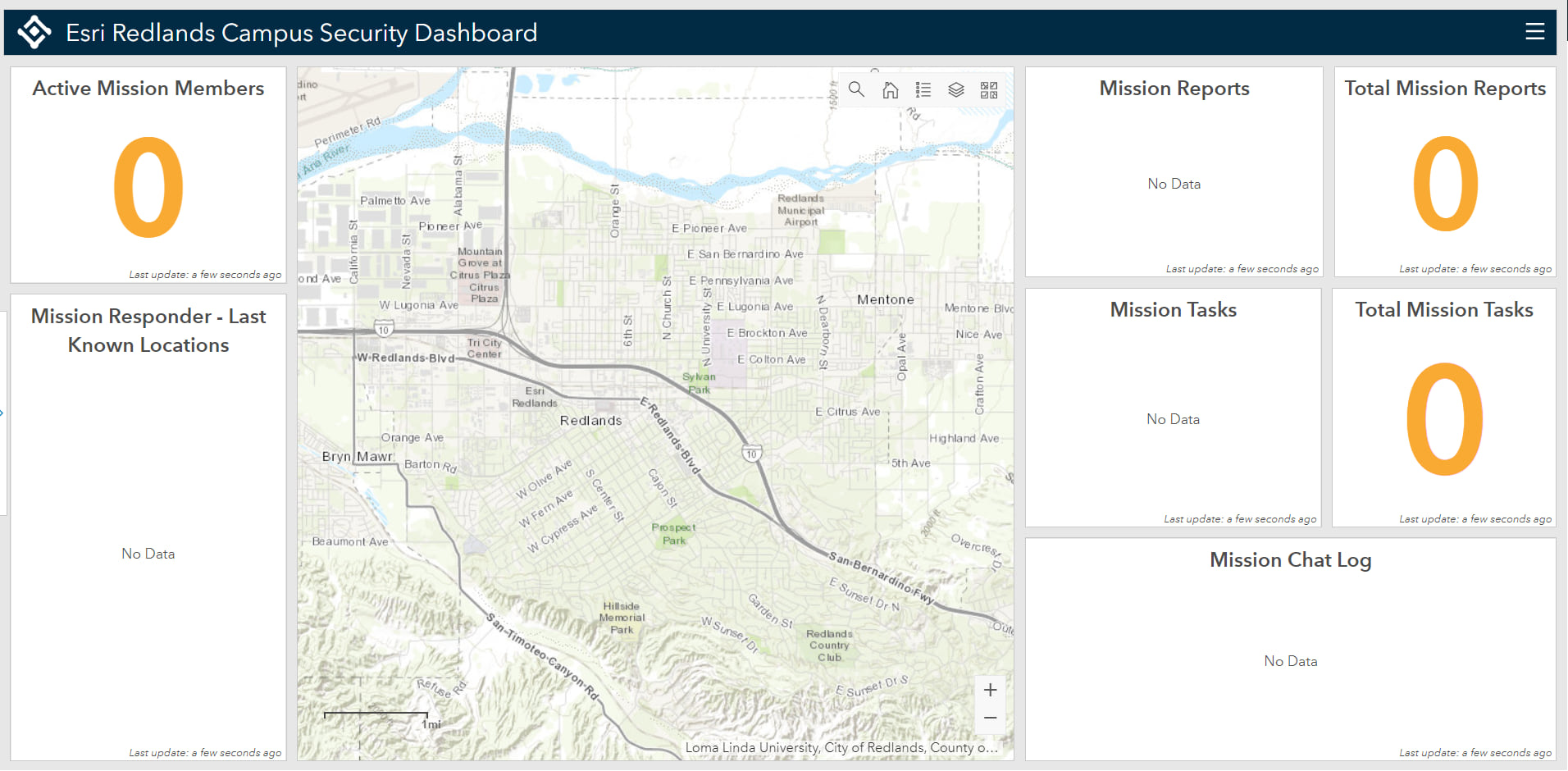 ArcGIS Mission - New Dashboard