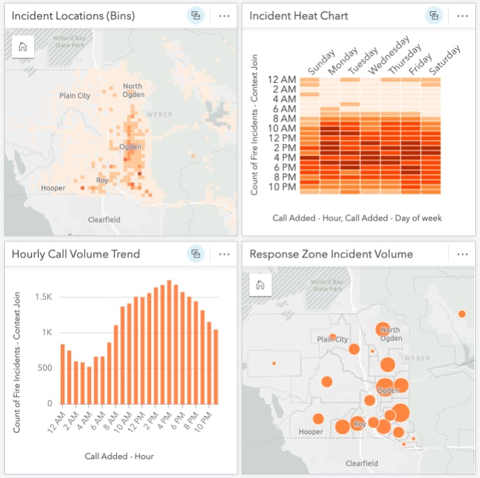 ArcGIS Insights cards visualizing the spatial and temporal trends of the incident dataset.